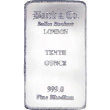 Baird London 1/10 Oz Investičná rhodium tehlička